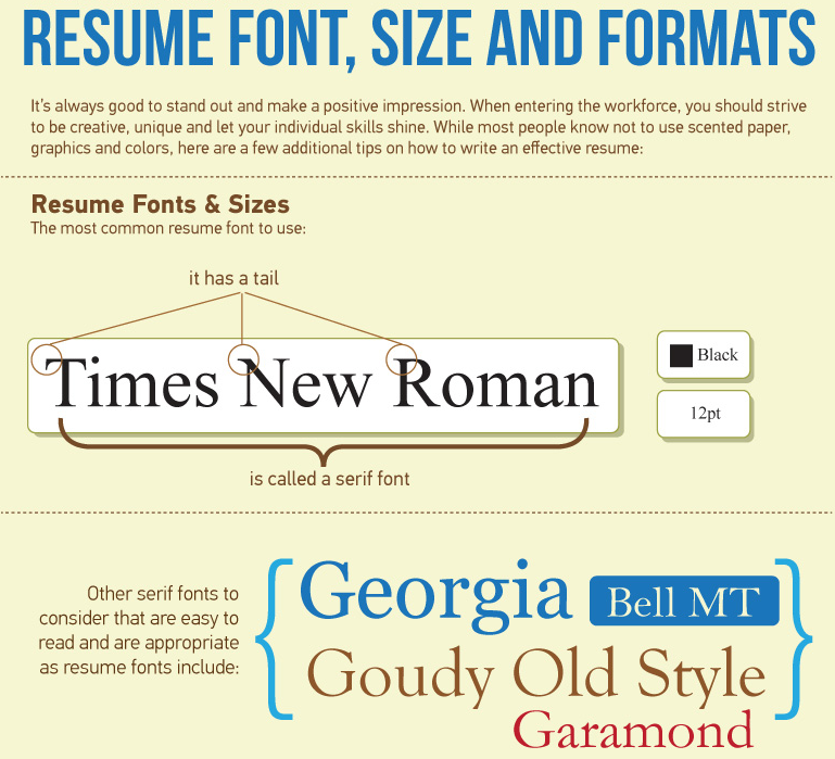 font on resumes - Resume Font Size And Format
