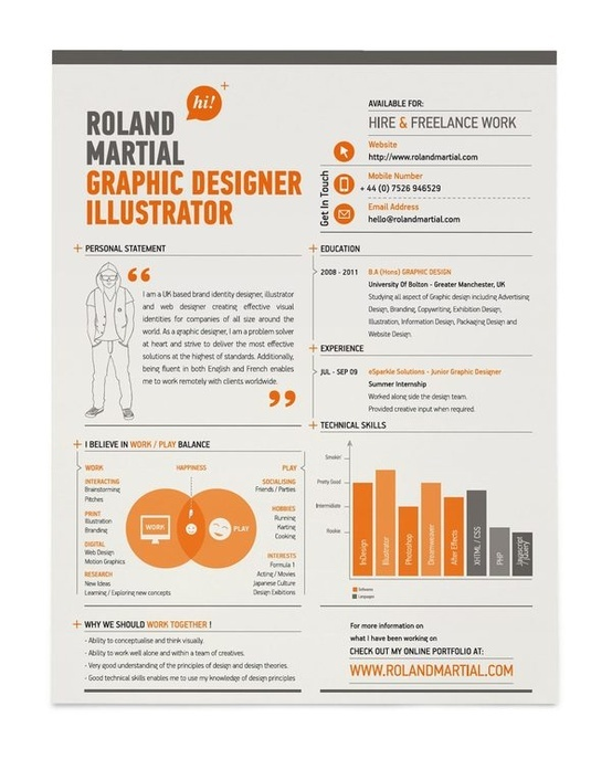 Really Interesting Resume For A Graphic Designer Interior Design Skills By Roland Martial