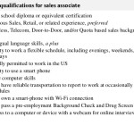 sales associate job description sales associate job description sample