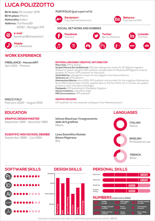 Example Great Resume. Ow To Choose The Best Resume Format Sample ...