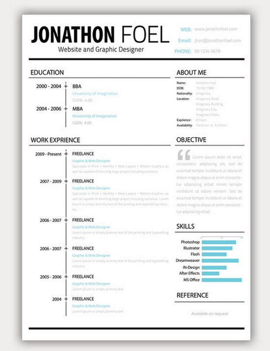 sophisticated and unique words not seen often when talking about a resume