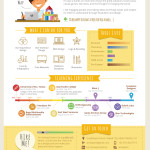 web designers how to make a great resume skills resume graphic design