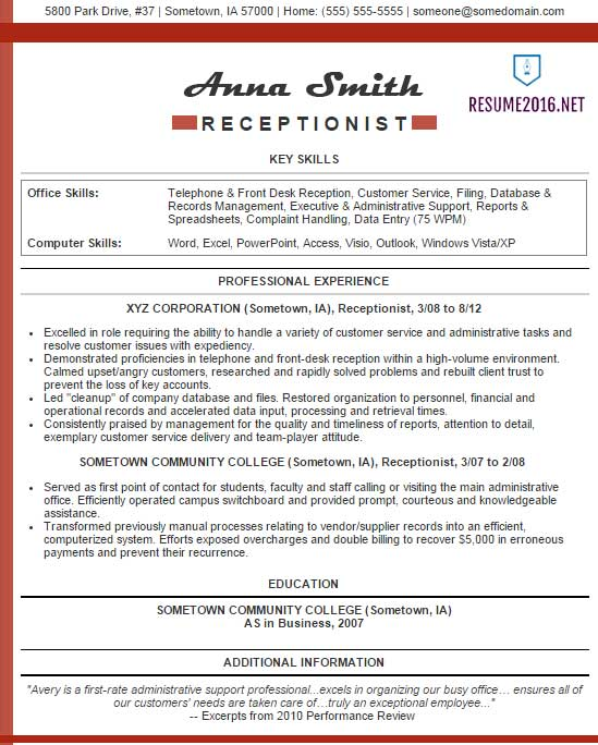 best resume templates for 2016