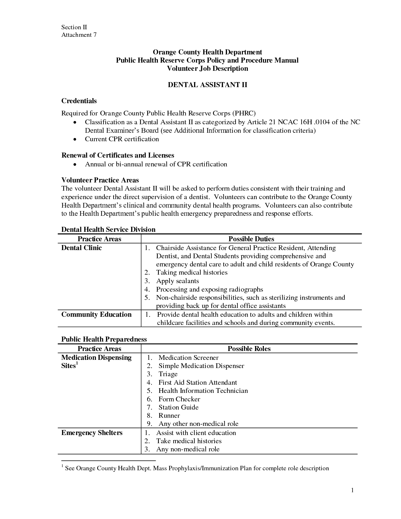 Dental Istant Job Description Application Form on
