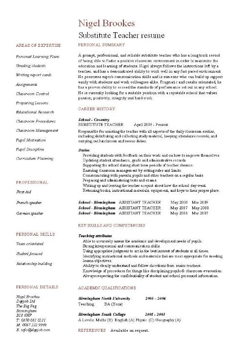 Substitute Teacher resume Substitute Job Description for Resume
