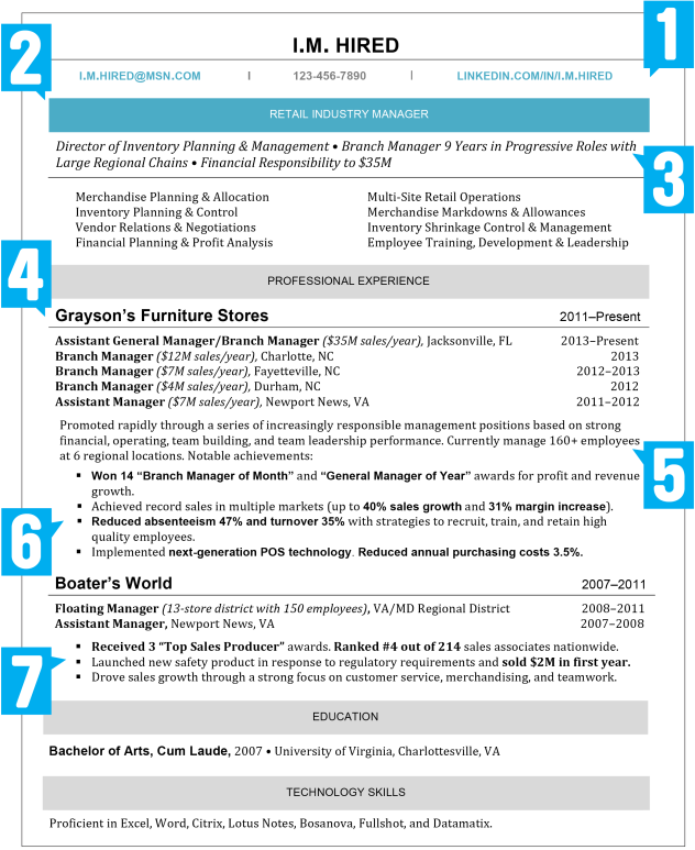 resume format 2016 resume rules professional experience - Resume Rules