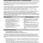 Best Software Engineer Resume Templates & Samples on Pinterest