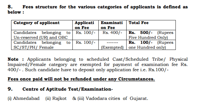 Gujarat post office application fee and Exam centers