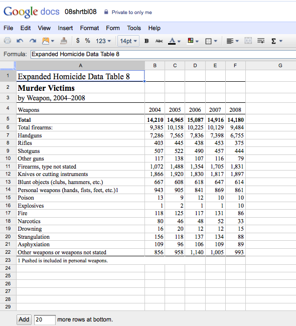 10 examples of spreadsheet packages murder victims