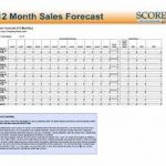 12 month sales plan template excel download