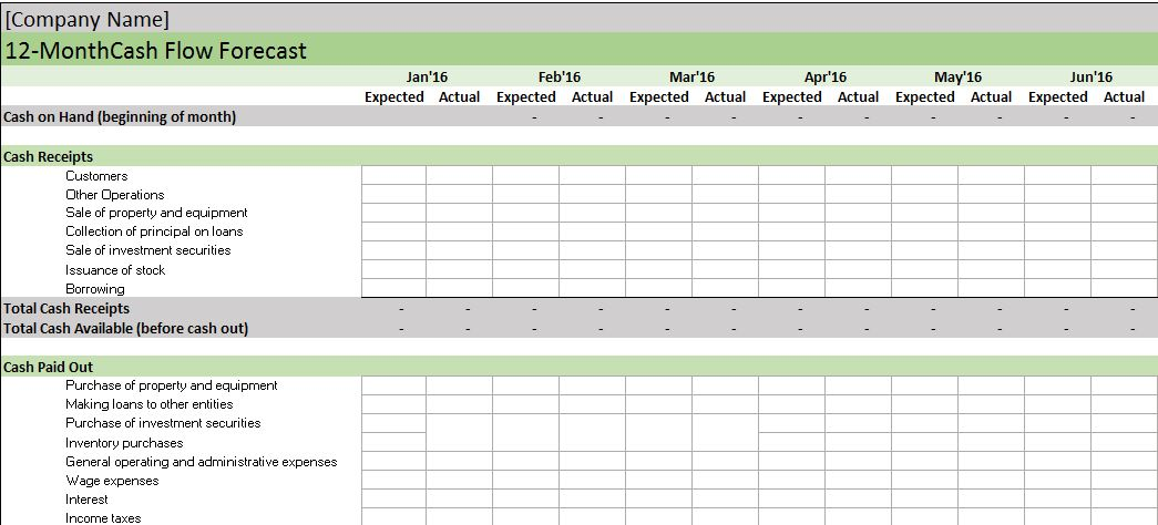 Cash Flow Forecast bookkeeping spreadsheet
