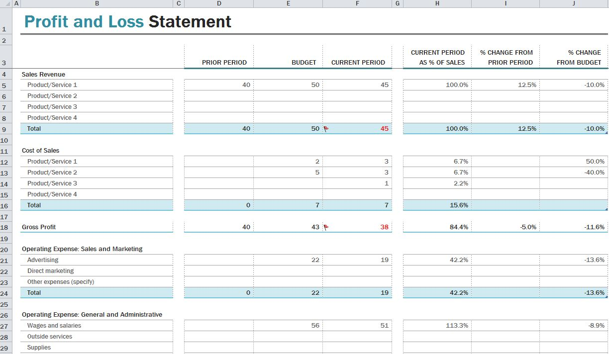 personal profit and loss template excel