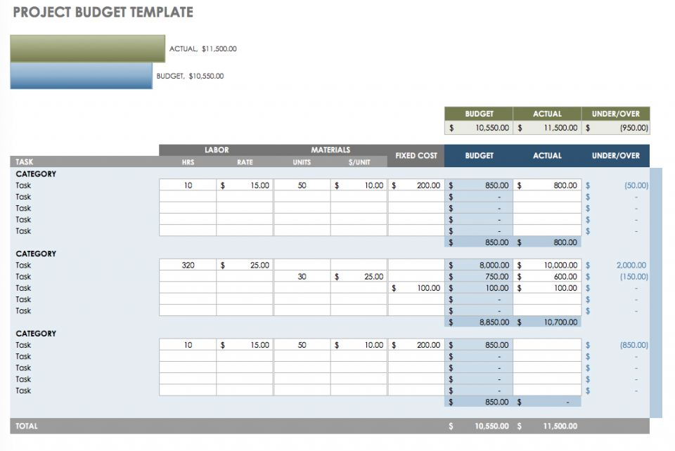 Project create excel Budget template