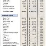 free owner operator cost per mile calculator excel expenses