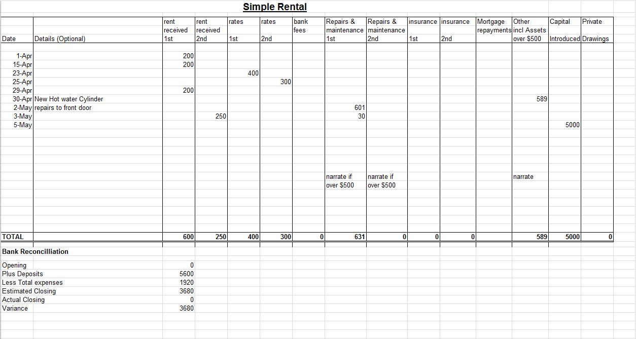 basic excel rental spreadsheet template