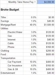 broke budget spreadsheet download