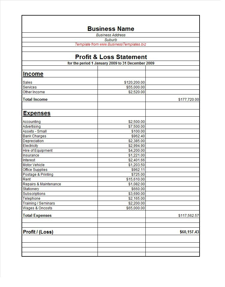 Perfect Profit And Loss Statement Form   North.fourthwall.co  Loss And Profit Form
