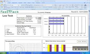 capsim forecasting formula download