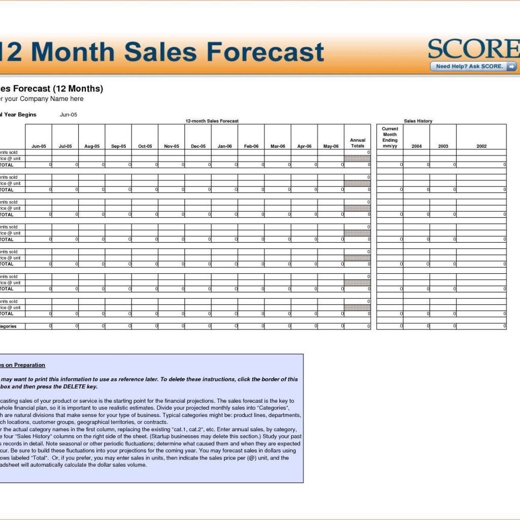capsim sales forecast cheat sheet round spreadsheet