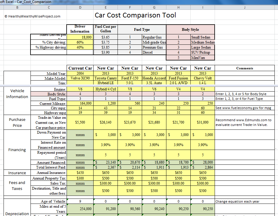 car dealer excel spreadsheet koni polycode co