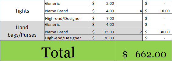 Free Donation Value Guide 2016 Spreadsheet
