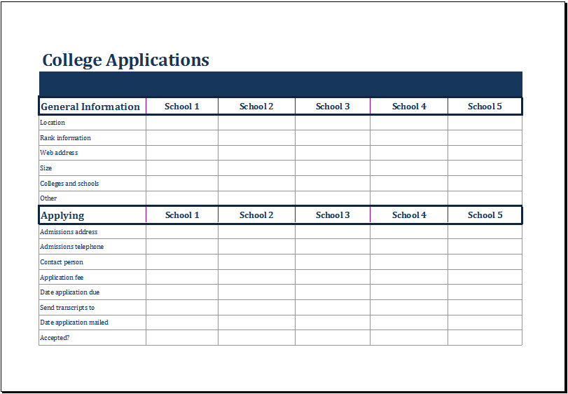 college applications comparison worksheet filled out sheet
