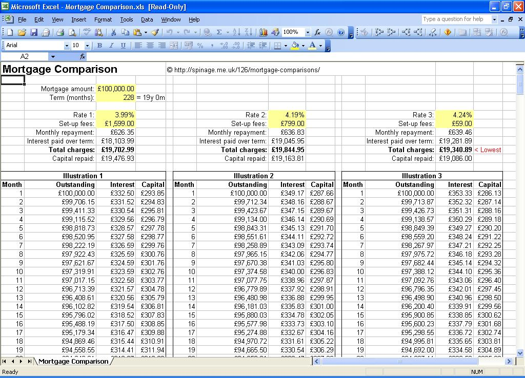 Free excel mortgage comparison calculator spreadsheet for Side by side comparison template excel