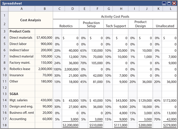Cost Analysis Comparison Excel Template Spreadsheet