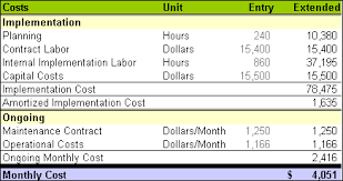 cost analysis spreadsheet download