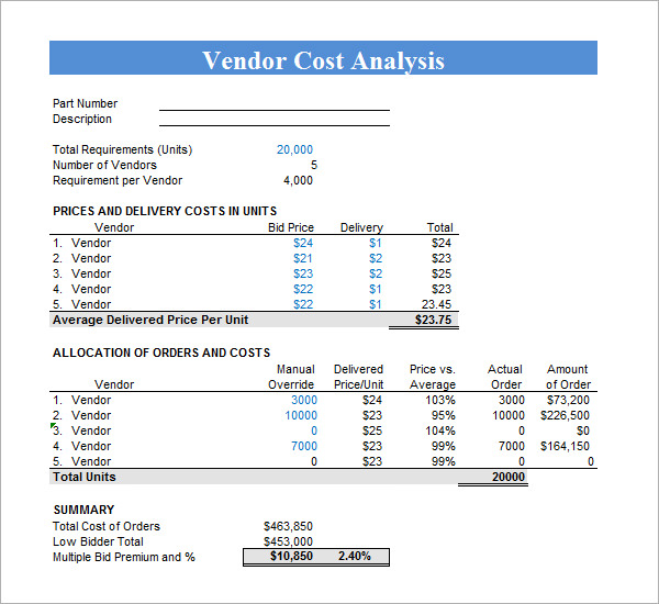 Cost Benefit Analysis Intellectual Property