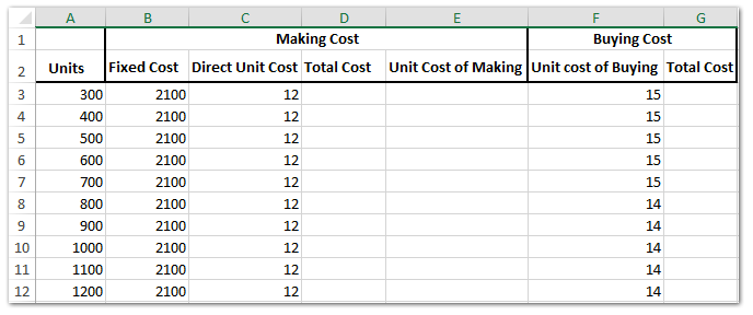 cost benefit analysis template powerpoint