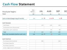 daily cash flow template excel download