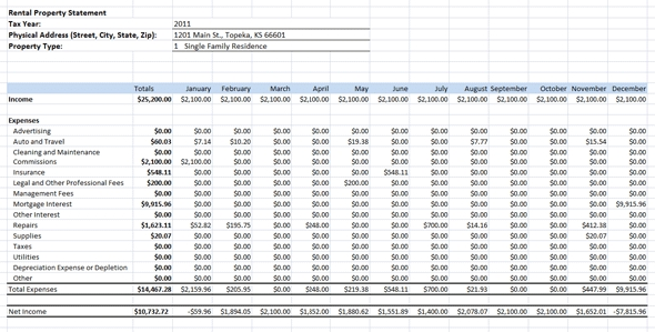 Income And Expenses Template Excel Rental Income Expenses Spreadsheet