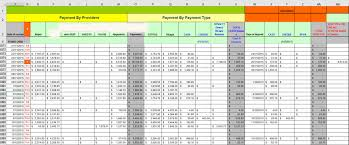 dental industry kpis spreadsheet download