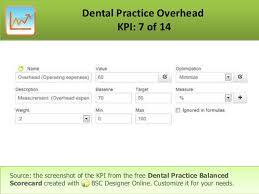 dental practice kpi dashboard download