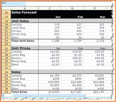 detailed sales forecast template word download