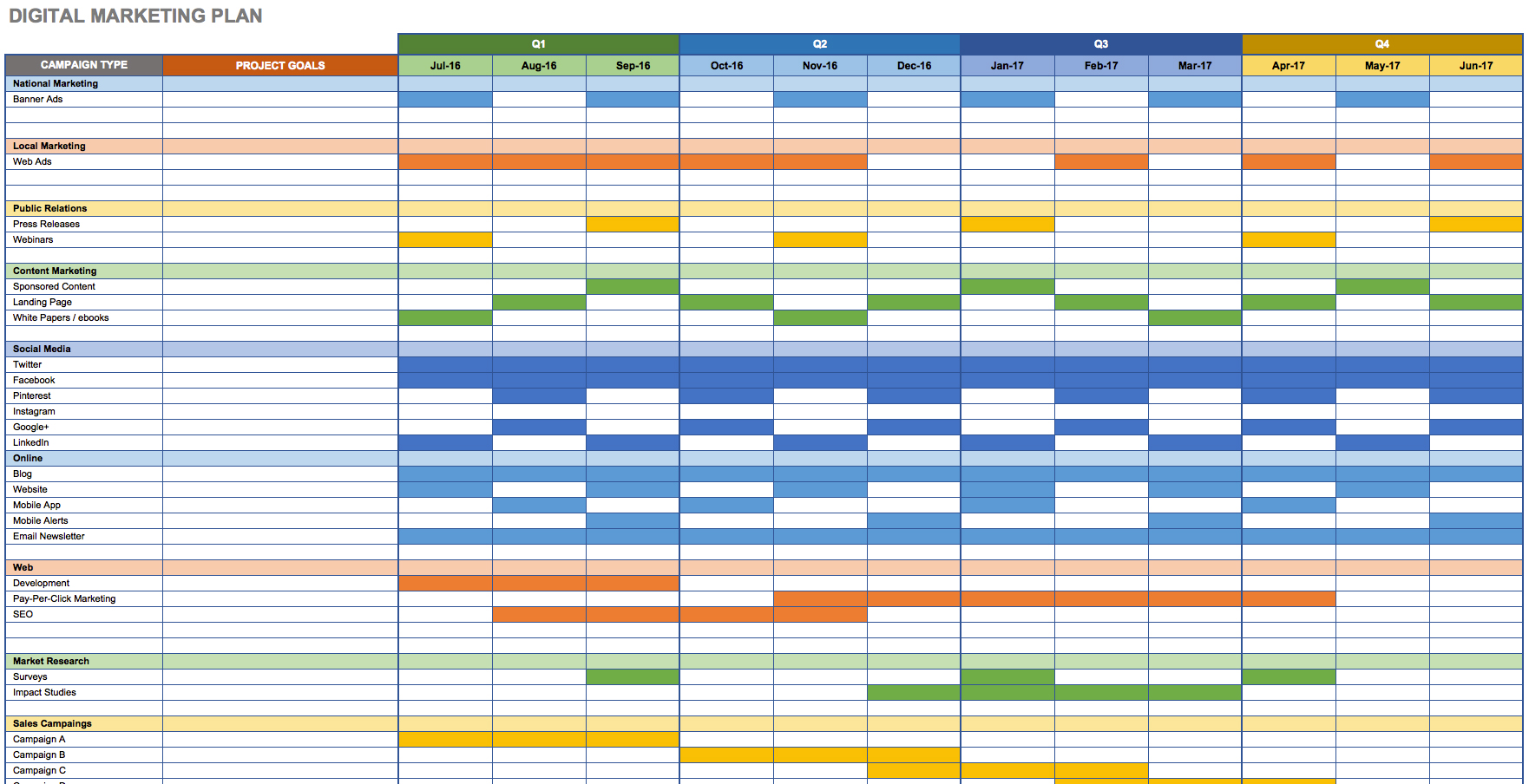 digital marketing plan template free download