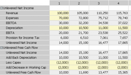 discounted cash flow calculator excel template