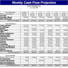 Discounted Weekly Cash Flow Excel Spreadsheet Download