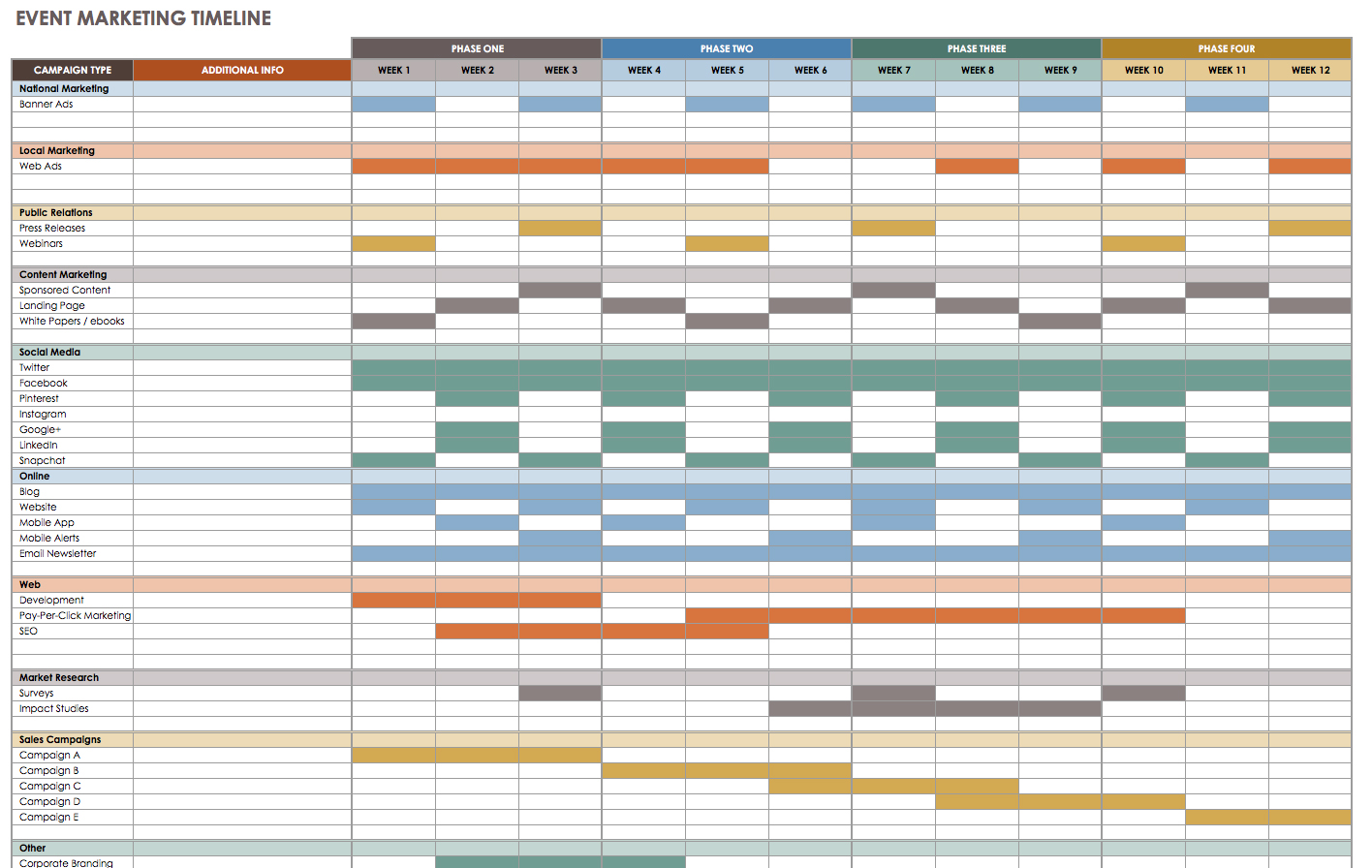 event planning budget spreadsheet excel free download
