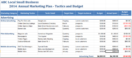 excel annual marketing spreadsheet template