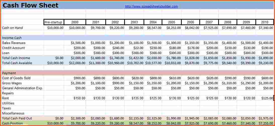 excel cash flow spreadsheet