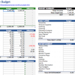excel monthly finances personal budget template spreadsheets