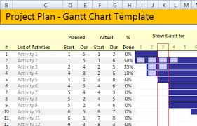 excel project management template with gantt schedule creation download