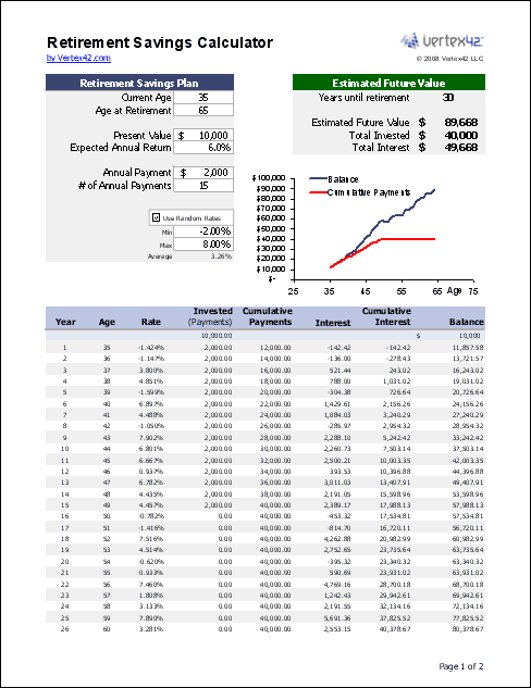 excel retirement withdrawal calculator savings calculator
