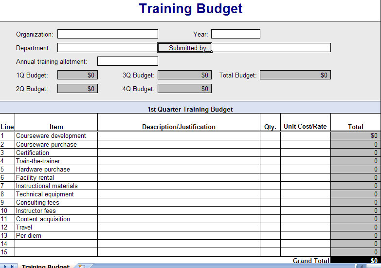 excel training budget youtube spreadsheet template