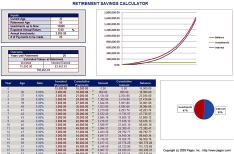 retirement planning calculator spreadsheet. Black Bedroom Furniture Sets. Home Design Ideas