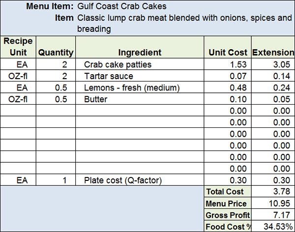 food cost spreadsheet excel