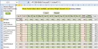 free budget forecast spreadsheet download