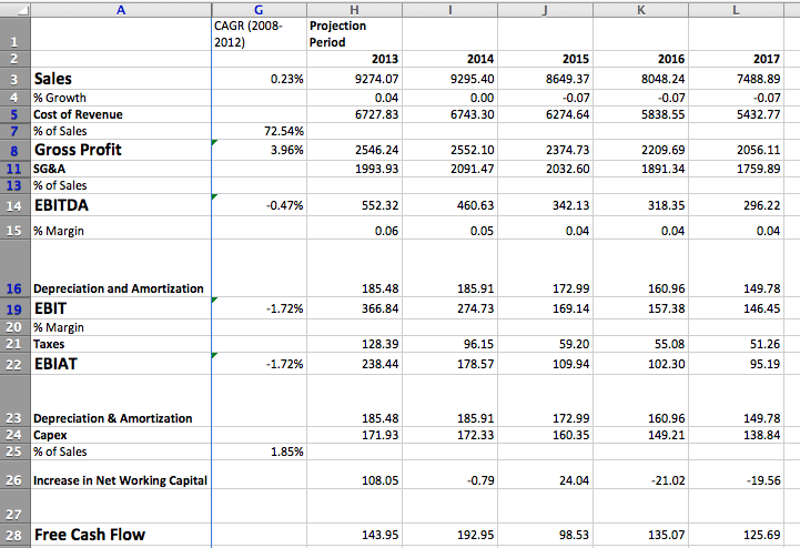 free discounted cash flow spreadsheet